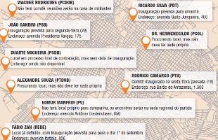 Arte / A Cidade - Comitês de campanha em Ribeirão Preto
