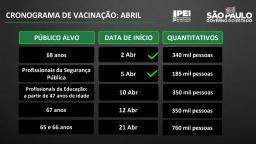 Estado de SP antecipa vacinação de profissionais da educação