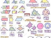 7 conteúdos essenciais da revisão de matemática para o Enem
