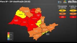 Região de Campinas regride para fase laranja do Plano SP
