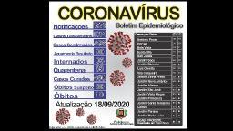 Américo Brasiliense registra 19 novos casos da covid-19